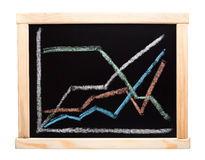 Chalkboard with finance business graph Royalty Free Stock Photos