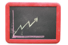 Chalkboard with finance business graph Royalty Free Stock Photography