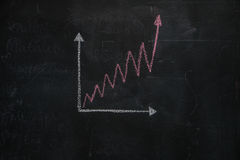 Chalkboard with finance business graph showing upward trend Royalty Free Stock Photo