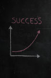 Chalkboard with finance business graph showing upward trend Royalty Free Stock Image