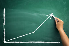 Chalkboard with finance business graph Stock Images