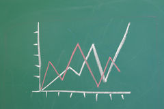 Chalkboard Graph Royalty Free Stock Photo