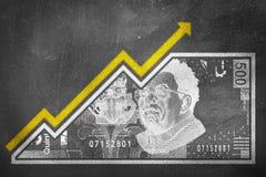 Chalkboard Growth Graph Stock Photos