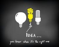 Chalkboard_idea_bulbs_spark Photo stock