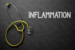 Chalkboard with Inflammation. 3D Illustration. Royalty Free Stock Photos