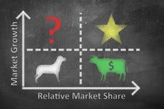 Chalkboard Matrix Stock Photography