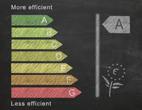 Chalkboard with more and less efficient Stock Image
