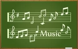 Chalkboard with music notes Stock Photos