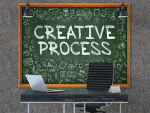 Chalkboard on the Office Wall with Creative Process Concept. 3D. Royalty Free Stock Photography