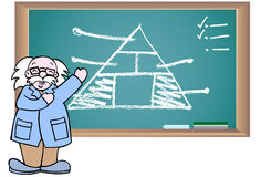 Chalkboard with Professor Stock Photography