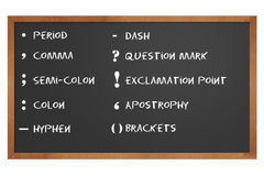 Chalkboard with punctuation marks Stock Photography