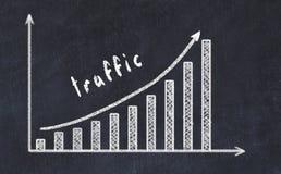 Chalkboard rysunek wzrastający biznesowy wykres w górę z strzałą i wpisowym ruchem drogowym fotografia royalty free