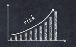 Chalkboard rysunek wzrastający biznesowy wykres w górę z strzałą i wpisowym ryzykiem zdjęcia stock