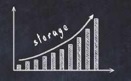 Chalkboard rysunek wzrastający biznesowy wykres w górę z strzałkowatym i wpisowym magazynem obrazy stock