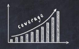 Chalkboard rysunek wzrastający biznesowy wykres w górę z strzałkowatym i wpisowym sprawozdaniem zdjęcie stock