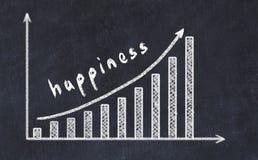 Chalkboard rysunek wzrastający biznesowy wykres w górę z strzałkowatym i wpisowym szczęściem obraz royalty free