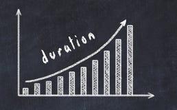 Chalkboard rysunek wzrastający biznesowy wykres w górę z strzałkowatym i wpisowym trwaniem obrazy stock