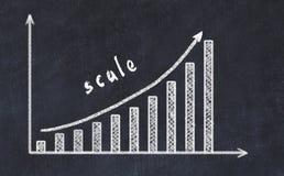 Chalkboard rysunek wzrastający biznesowy wykres w górę z strzały i inskrypcji skalą obraz stock
