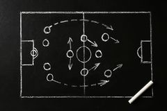 Chalkboard with scheme of football game. Top view royalty free stock images
