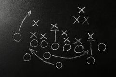 Chalkboard with scheme of football game. Team play. And strategy royalty free illustration