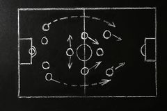 Chalkboard with scheme of football game. Team play. And strategy stock photography