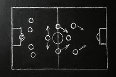 Chalkboard with scheme of football game. Team play. And strategy stock image
