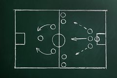 Chalkboard with scheme of football game. Team play and strategy stock photos