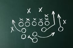 Chalkboard with scheme of football game. Team play and strategy royalty free stock photos