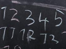 Chalkboard school numbers Stock Photos
