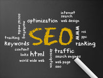 Chalkboard - Search Engine Optimization Stock Image
