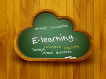 Chalkboard in a shape of a cloud. E-learning concept. Stock Photos