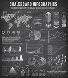 Chalkboard Sketch Infographics Set Stock Photos