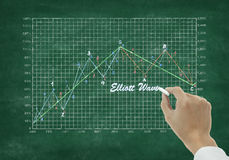 Chalkboard with stock market chart Royalty Free Stock Images