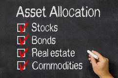 Chalkboard with the text Asset Allocation. Blackboard with the text Asset Allocation Stock Photos