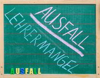 Chalkboard w szkole na temacie klasowy niepowodzenie z niemiec słowami dla niepowodzenia należnego brak nauczyciele obrazy royalty free
