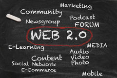 Chalkboard Web 2.0. High resolution black chalkboard image with web 2.0 related tags. Illustration to demonstrate the most important new features in the internet Stock Image