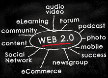 Chalkboard_WEB2.0_concept Stock Photography