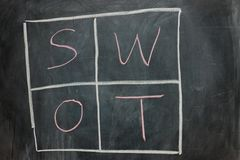Chalkboard writing - SWOT Stock Photography