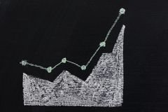 Chalked steigendes Diagramm auf Tafel Stockfotografie