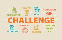 CHALLENGE Concept with icons Royalty Free Stock Photo