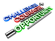 Challenge courage opportunity Royalty Free Stock Image