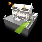 Chambre actionnée avec le diagramme electrocar et photovoltaïque de maison de panneaux illustration de vecteur