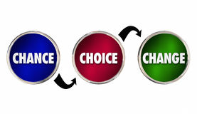 Chance Choice Change Circles Arrows Future Path Options Stock Images