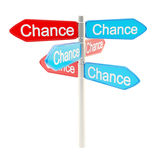 Chances are everywhere metaphor as signpost Royalty Free Stock Photography