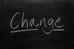 Change. The word Change written on a blackboard Royalty Free Stock Photography