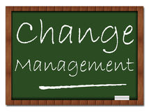 Change Management Classroom Board Royalty Free Stock Photography