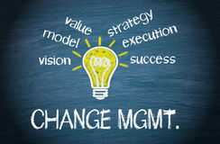 Change management components Royalty Free Stock Images