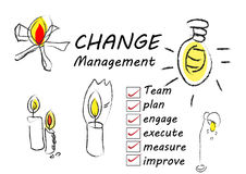Change management concept ,drawing design,Vector illustration Stock Photos