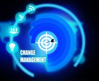Change Management concept plan graphic. Background Royalty Free Stock Images
