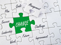 Change management pieces. Pieces of white and green jigsaw puzzle highlighting the components of change management in business Stock Photo